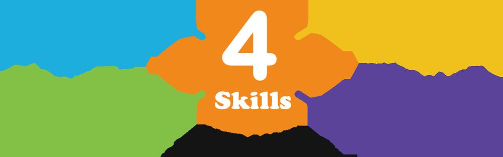 英語4技能:話す、聴く、読む、書く